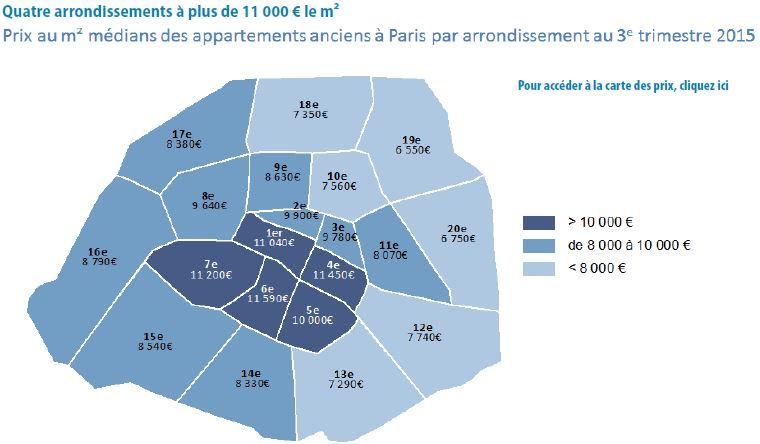 prix par arrondissement